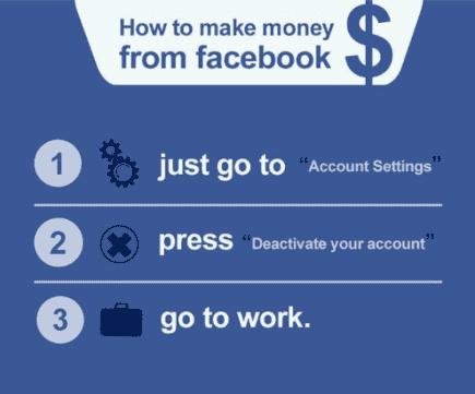 hoc kien thuc Tắt Facebook, dành thời gian truy cập vào 37 trang Web này để bổ sung những kiến thức mới mỗi ngày