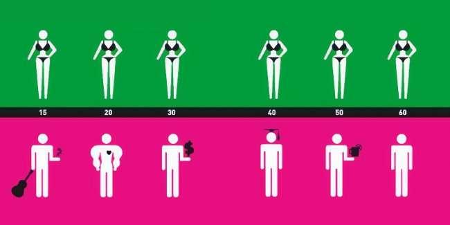 dan ong khac dan ba 5 Bộ tranh hài hước về 20 điểm khác biệt giữa đàn ông và phụ nữ