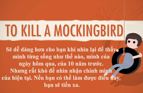 """giet con chim nhai quote 13 20 câu nói hay nhất của nữ nhà văn """"Giết con chim nhại"""""""