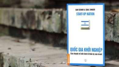 Photo of 6 bài học khởi nghiệp từ 'quốc gia khởi nghiệp' – Israel
