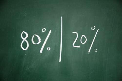 nguyen ly 80 20 Sống đời trọn vẹn: Cách cân đối thời gian tác động đến cuộc sống của bạn như thế nào?