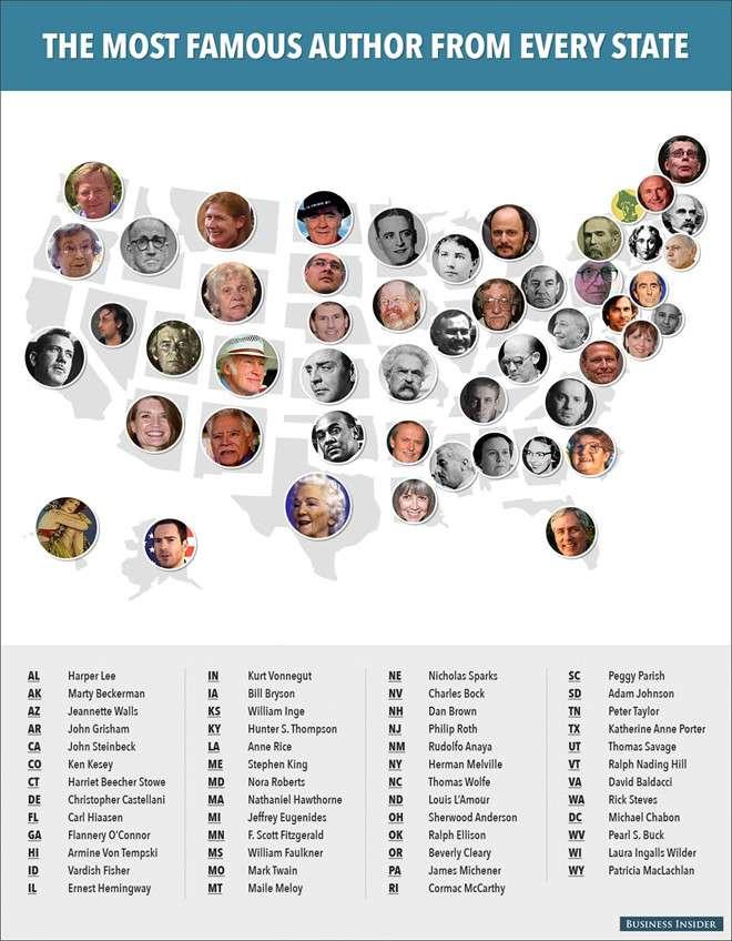 nha van noi tieng o cac bang nuoc my Những nhà văn nổi tiếng nhất của 50 bang nước Mỹ
