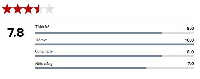 danh gia chi tiet may doc sach kindle basic 2017 Đánh giá máy đọc sách Kindle 2017