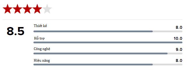 danh gia chi tiet may doc sach kindle paperwhite 2017 Đánh giá máy đọc sách Kindle Paperwhite 2017