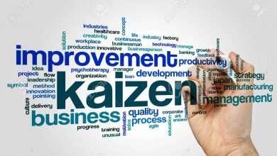 Photo of 4 cuốn sách hay về Kaizen giúp bạn trở nên mạnh mẽ hơn trong thời đại này.