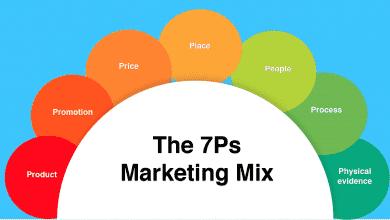 Photo of 4 sách hay về Marketing dịch vụ đáng tham khảo